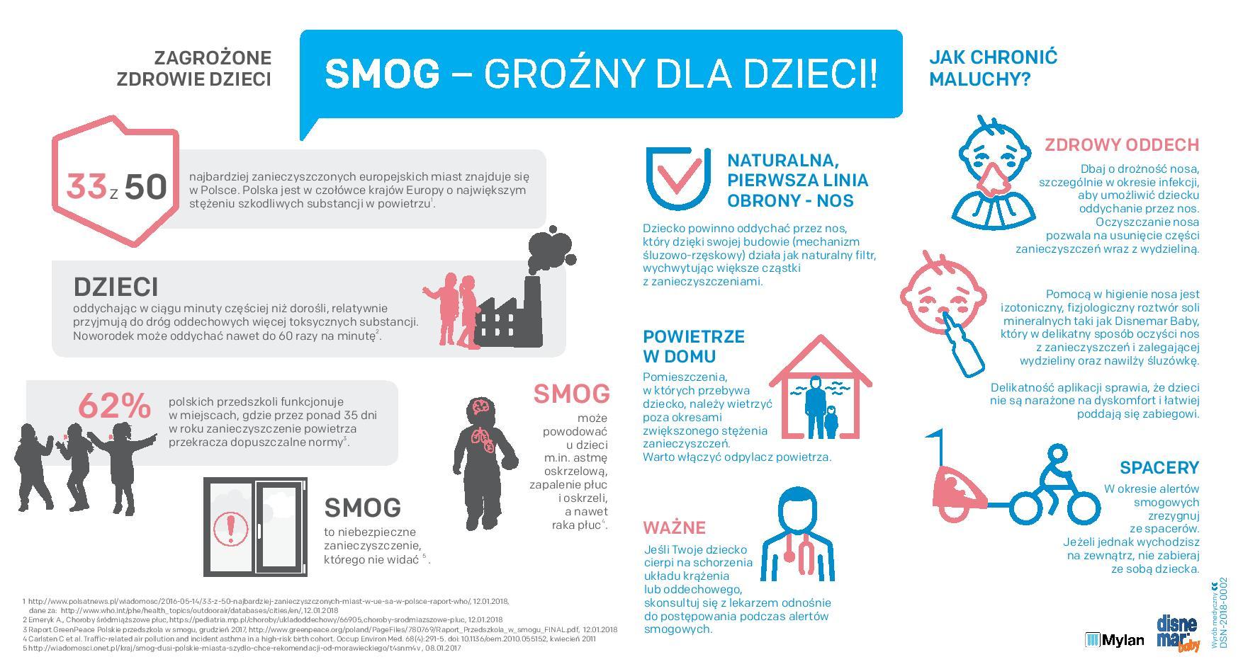 Infografika_Smog_szczególnie-groźny-dla-dzieci