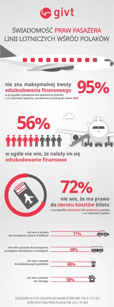 20180807__givt_infografikabadaniel